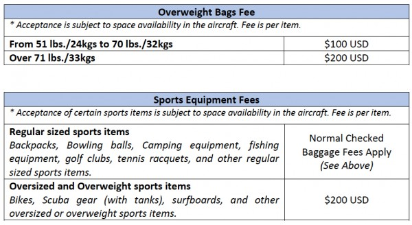 Overwt fees and Sports Equipment